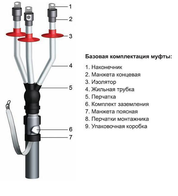 Муфта 1 КНТп-1М (3х16-25) концевая наружная, Муфты кабельные